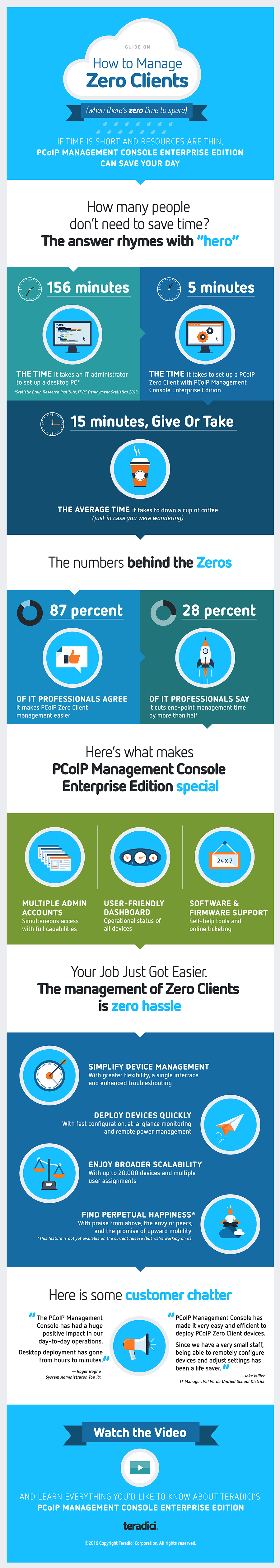 teradici-pcoip-management-console-infographic