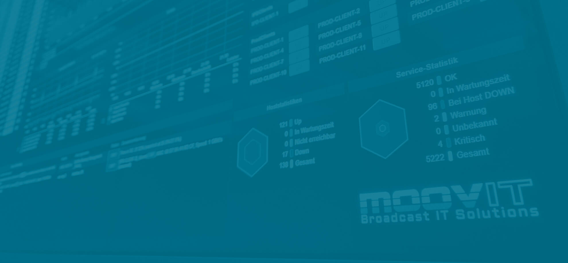 MoovIT dashboard screen