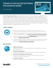 cloud_access_software-azure-solution-brief_1