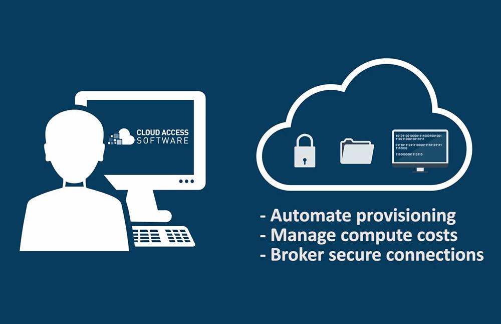 cloud-access-software-explained