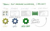 hardware-accelerator-gpu
